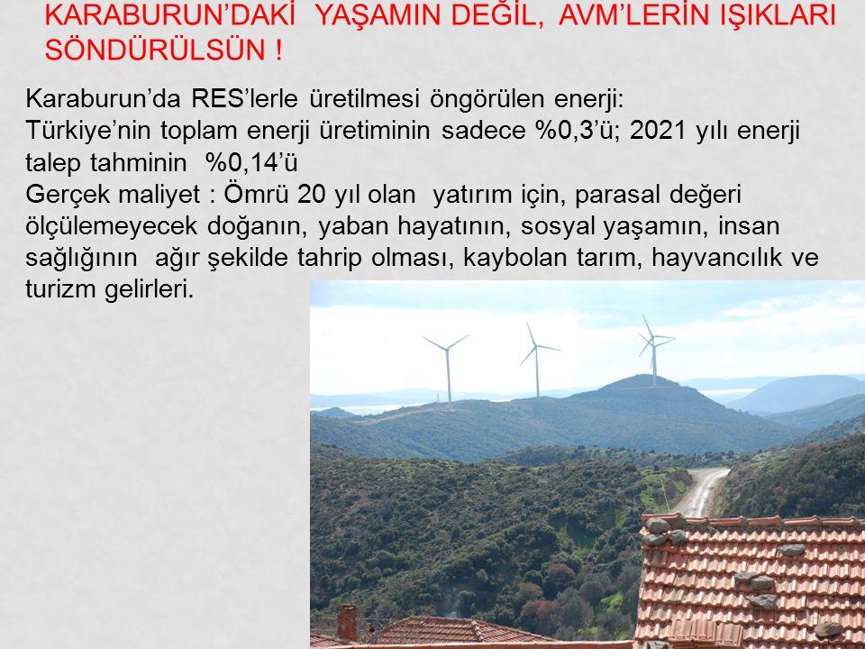 Karaburun'da RES'lerle üretilmesi öngörülen enerji: Türkiye'nin toplam enerji üretiminin sadece %0,3'ü; 2021 yılı enerji talep tahminin %0,14'ü Gerçek