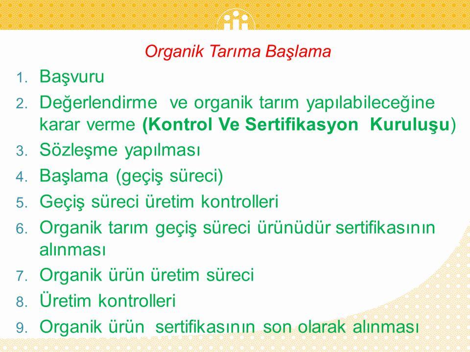 Organik Tarıma Başlama 1. Başvuru 2. Değerlendirme ve organik tarım yapılabileceğine karar verme (Kontrol Ve Sertifikasyon Kuruluşu) 3. Sözleşme yapıl