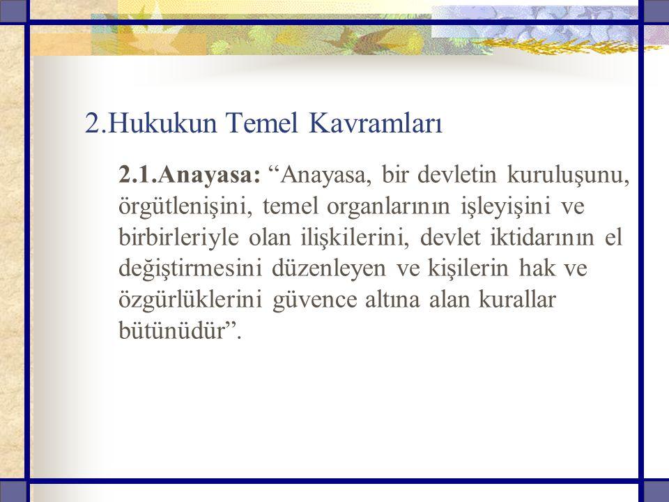 """2.Hukukun Temel Kavramları 2.1.Anayasa: """"Anayasa, bir devletin kuruluşunu, örgütlenişini, temel organlarının işleyişini ve birbirleriyle olan ilişkile"""