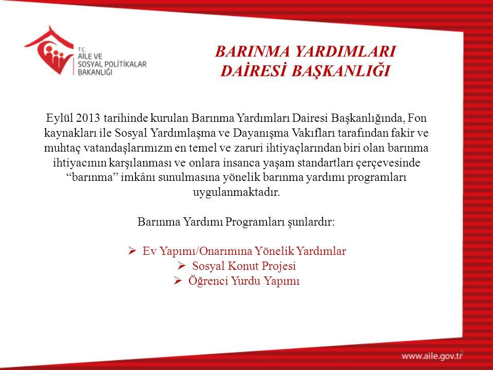 BARINMA YARDIMLARI DAİRESİ BAŞKANLIĞI Eylül 2013 tarihinde kurulan Barınma Yardımları Dairesi Başkanlığında, Fon kaynakları ile Sosyal Yardımlaşma ve