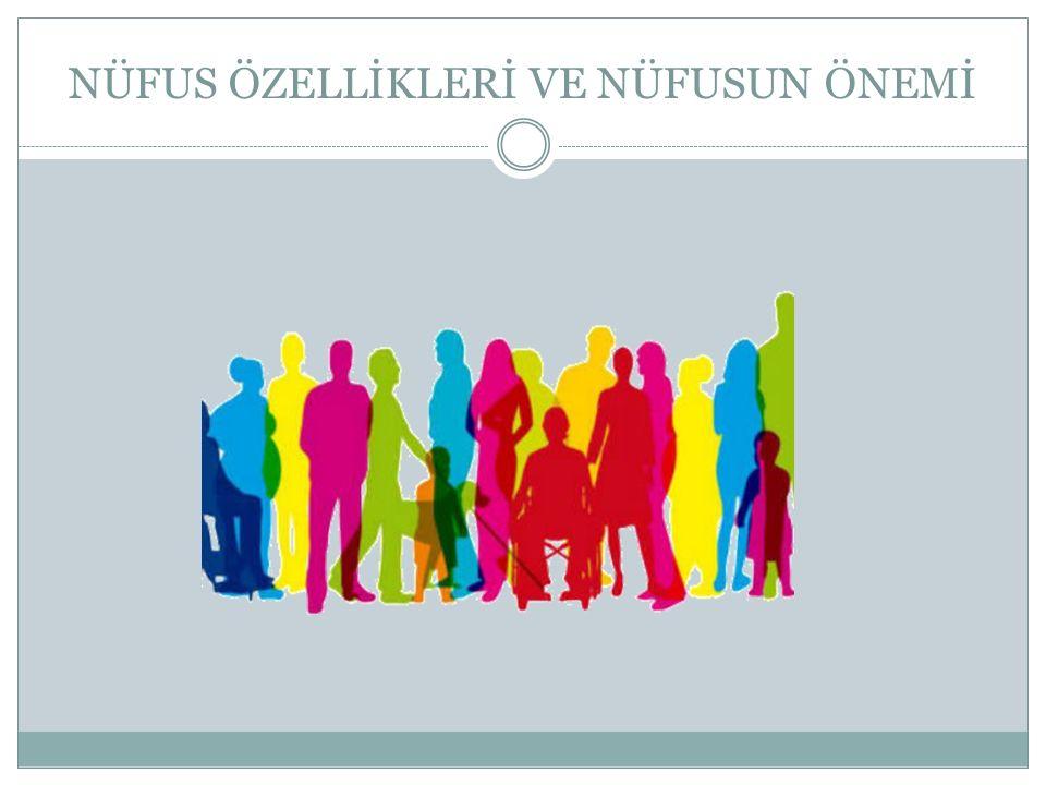 Nüfus Nedir.Nüfus: Sınırları belli bir bölgede yaşayan insan sayısıdır.