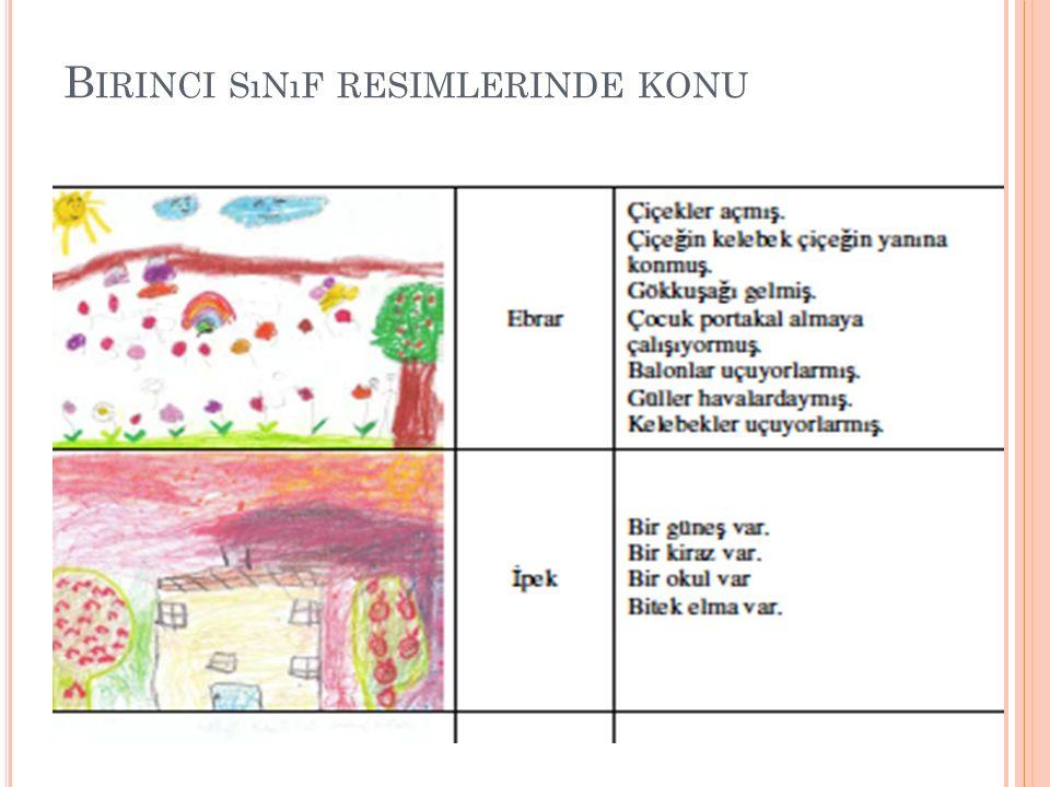 B IRINCI SıNıF RESIMLERINDE KONU