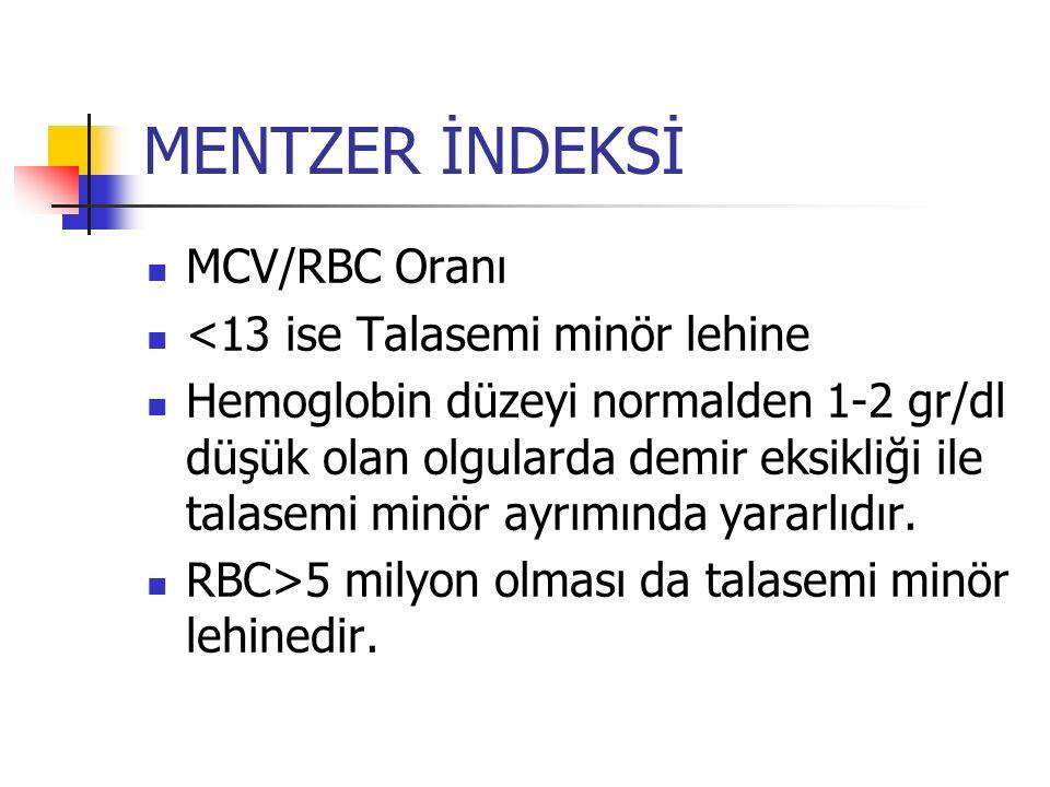 MENTZER İNDEKSİ MCV/RBC Oranı <13 ise Talasemi minör lehine Hemoglobin düzeyi normalden 1-2 gr/dl düşük olan olgularda demir eksikliği ile talasemi minör ayrımında yararlıdır.