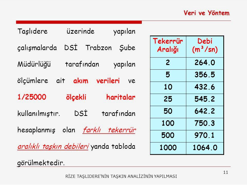 RİZE TAŞLIDERE'NİN TAŞKIN ANALİZİNİN YAPILMASI 11 Taşlıdere üzerinde yapılan çalışmalarda DSİ Trabzon Şube Müdürlüğü tarafından yapılan ölçümlere ait akım verileri ve 1/25000 ölçekli haritalar kullanılmıştır.