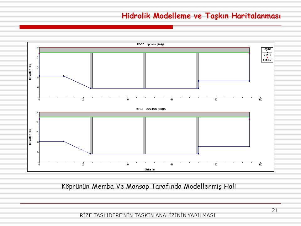 RİZE TAŞLIDERE'NİN TAŞKIN ANALİZİNİN YAPILMASI 21 Köprünün Memba Ve Mansap Tarafında Modellenmiş Hali Hidrolik Modelleme ve Taşkın Haritalanması