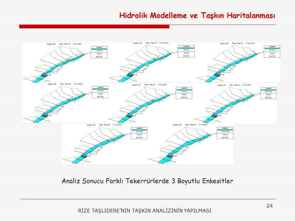 RİZE TAŞLIDERE'NİN TAŞKIN ANALİZİNİN YAPILMASI 24 Hidrolik Modelleme ve Taşkın Haritalanması Analiz Sonucu Farklı Tekerrürlerde 3 Boyutlu Enkesitler