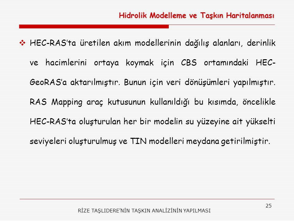RİZE TAŞLIDERE'NİN TAŞKIN ANALİZİNİN YAPILMASI 25  HEC-RAS'ta üretilen akım modellerinin dağılış alanları, derinlik ve hacimlerini ortaya koymak için CBS ortamındaki HEC- GeoRAS'a aktarılmıştır.