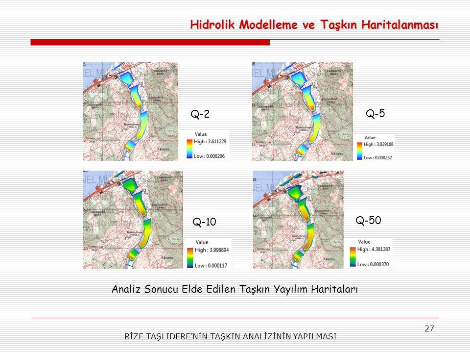 RİZE TAŞLIDERE'NİN TAŞKIN ANALİZİNİN YAPILMASI 27 Hidrolik Modelleme ve Taşkın Haritalanması Analiz Sonucu Elde Edilen Taşkın Yayılım Haritaları Q-2 Q-50 Q-10 Q-5
