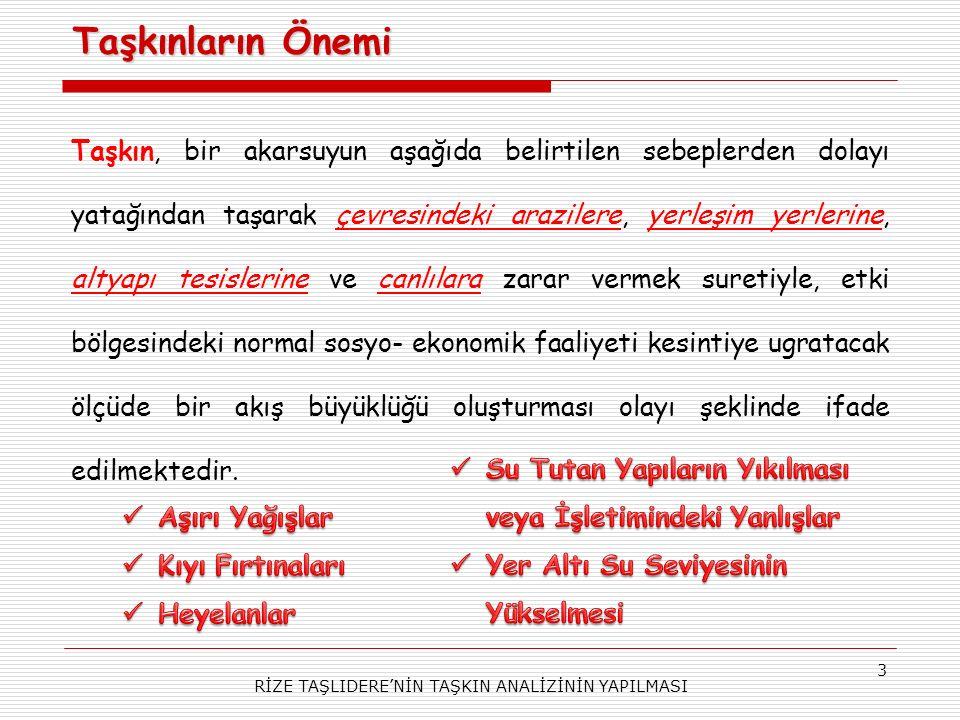 Süleyman SARAYLI İnşaat Mühendisi suleyman.sarayli@hotmail.com 0 533 522 34 69 34