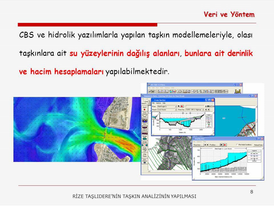 RİZE TAŞLIDERE'NİN TAŞKIN ANALİZİNİN YAPILMASI 8 CBS ve hidrolik yazılımlarla yapılan taşkın modellemeleriyle, olası taşkınlara ait su yüzeylerinin dağılış alanları, bunlara ait derinlik ve hacim hesaplamaları yapılabilmektedir.