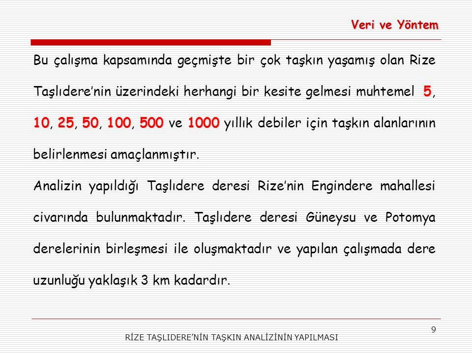 RİZE TAŞLIDERE'NİN TAŞKIN ANALİZİNİN YAPILMASI 30 DSİ tarafında alınan 12 en kesitte yapılan ıslah çalışmalarının sonucunda debileri güvenle geçirdiği görülmüştür.