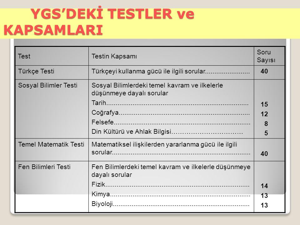 YGS'DEKİ TESTLER ve KAPSAMLARI YGS'DEKİ TESTLER ve KAPSAMLARI TestTestin Kapsamı Soru Sayısı Türkçe TestiTürkçeyi kullanma gücü ile ilgili sorular........................
