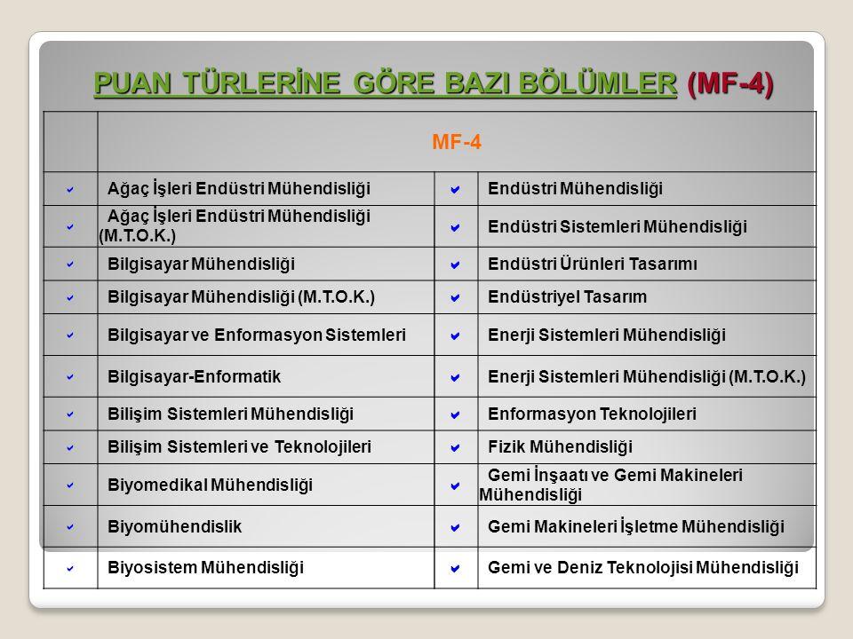 PUAN TÜRLERİNE GÖRE BAZI BÖLÜMLERPUAN TÜRLERİNE GÖRE BAZI BÖLÜMLER (MF-4) PUAN TÜRLERİNE GÖRE BAZI BÖLÜMLER MF-4  Ağaç İşleri Endüstri Mühendisliği  Endüstri Mühendisliği  Ağaç İşleri Endüstri Mühendisliği (M.T.O.K.)  Endüstri Sistemleri Mühendisliği  Bilgisayar Mühendisliği  Endüstri Ürünleri Tasarımı  Bilgisayar Mühendisliği (M.T.O.K.)  Endüstriyel Tasarım  Bilgisayar ve Enformasyon Sistemleri  Enerji Sistemleri Mühendisliği  Bilgisayar-Enformatik  Enerji Sistemleri Mühendisliği (M.T.O.K.)  Bilişim Sistemleri Mühendisliği  Enformasyon Teknolojileri  Bilişim Sistemleri ve Teknolojileri  Fizik Mühendisliği  Biyomedikal Mühendisliği  Gemi İnşaatı ve Gemi Makineleri Mühendisliği  Biyomühendislik  Gemi Makineleri İşletme Mühendisliği  Biyosistem Mühendisliği  Gemi ve Deniz Teknolojisi Mühendisliği