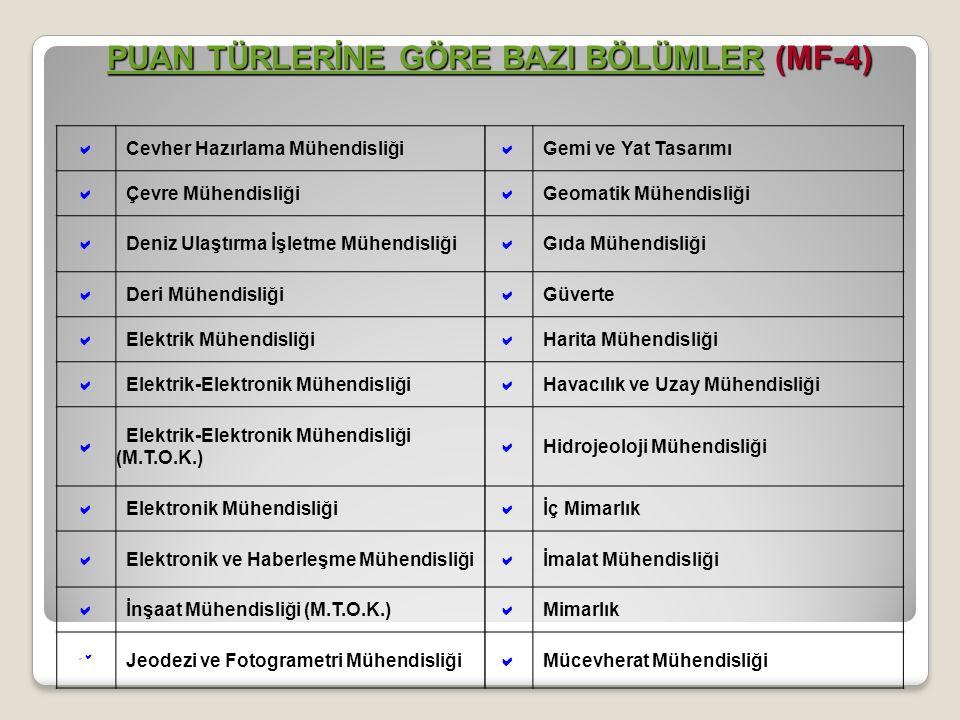  Cevher Hazırlama Mühendisliği  Gemi ve Yat Tasarımı  Çevre Mühendisliği  Geomatik Mühendisliği  Deniz Ulaştırma İşletme Mühendisliği  Gıda Mühendisliği  Deri Mühendisliği  Güverte  Elektrik Mühendisliği  Harita Mühendisliği  Elektrik-Elektronik Mühendisliği  Havacılık ve Uzay Mühendisliği  Elektrik-Elektronik Mühendisliği (M.T.O.K.)  Hidrojeoloji Mühendisliği  Elektronik Mühendisliği  İç Mimarlık  Elektronik ve Haberleşme Mühendisliği  İmalat Mühendisliği  İnşaat Mühendisliği (M.T.O.K.)  Mimarlık  Jeodezi ve Fotogrametri Mühendisliği  Mücevherat Mühendisliği PUAN TÜRLERİNE GÖRE BAZI BÖLÜMLERPUAN TÜRLERİNE GÖRE BAZI BÖLÜMLER (MF-4) PUAN TÜRLERİNE GÖRE BAZI BÖLÜMLER