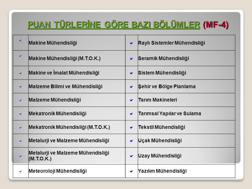  Makine Mühendisliği  Raylı Sistemler Mühendisliği  Makine Mühendisliği (M.T.O.K.)  Seramik Mühendisliği  Makine ve İmalat Mühendisliği  Sistem Mühendisliği  Malzeme Bilimi ve Mühendisliği  Şehir ve Bölge Planlama  Malzeme Mühendisliği  Tarım Makineleri  Mekatronik Mühendisliği  Tarımsal Yapılar ve Sulama  Mekatronik Mühendisliği (M.T.O.K.)  Tekstil Mühendisliği  Metalurji ve Malzeme Mühendisliği  Uçak Mühendisliği  Metalurji ve Malzeme Mühendisliği (M.T.O.K.)  Uzay Mühendisliği  Meteoroloji Mühendisliği  Yazılım Mühendisliği PUAN TÜRLERİNE GÖRE BAZI BÖLÜMLERPUAN TÜRLERİNE GÖRE BAZI BÖLÜMLER (MF-4) PUAN TÜRLERİNE GÖRE BAZI BÖLÜMLER