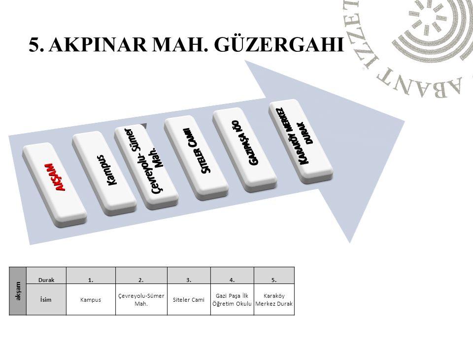 akşam Durak1.2.3.4.5. İsimKampus Çevreyolu-Sümer Mah.