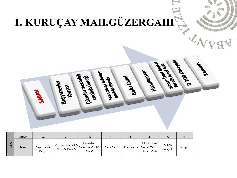 akşam Durak1.2.3.4.5.6.İsimKampus D 100 Karayolu Terminal Durağı Kürkçüler TOKI konutları Bel.