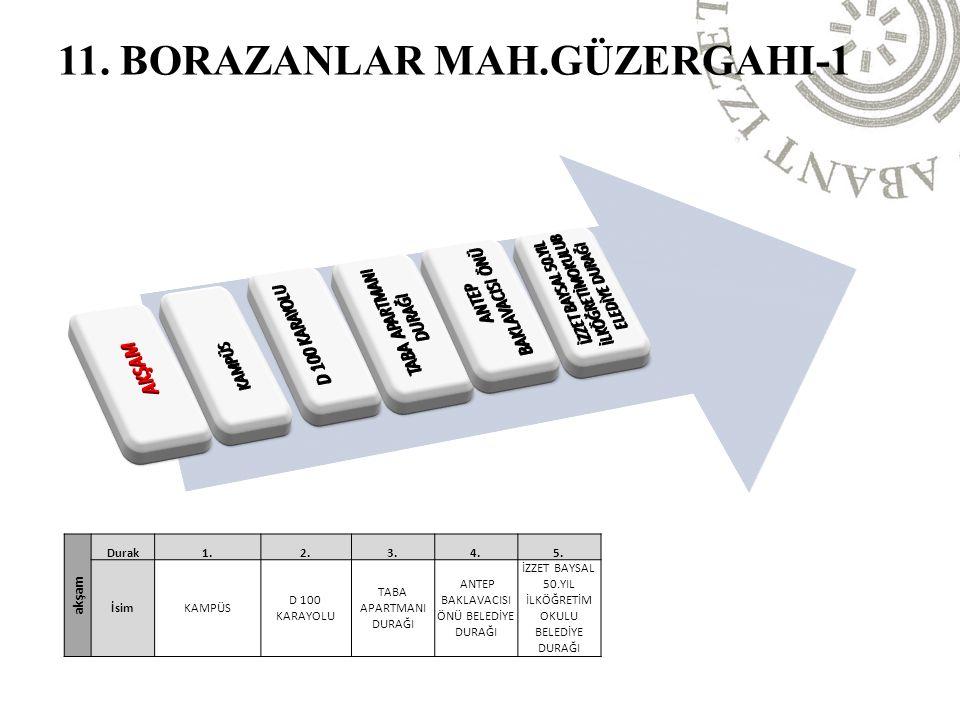 akşam Durak1.2.3.4.5.