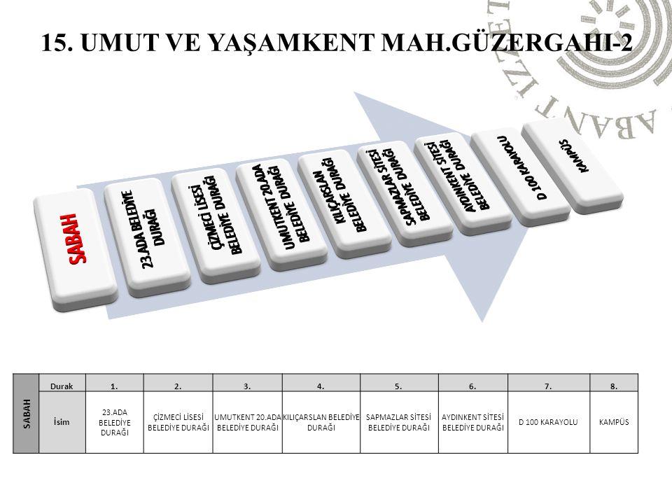 SABAH Durak1.2.3.4.5.6.7.8.