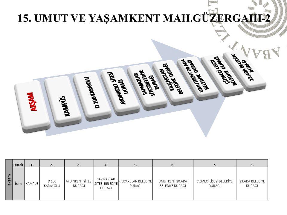 akşam Durak1.2.3.4.5.6.7.8.