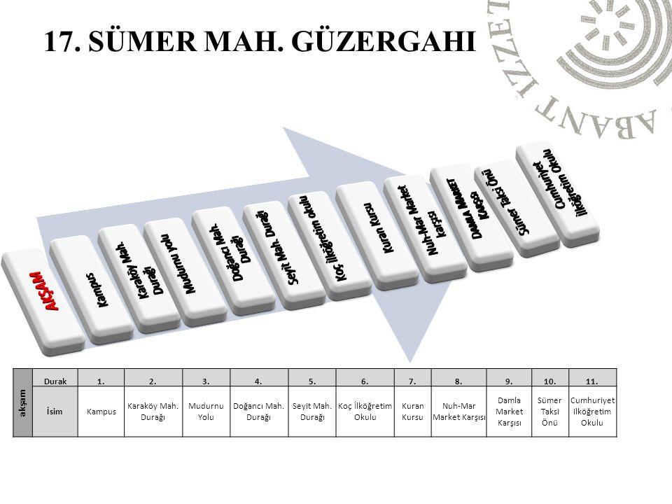 akşam Durak1.2.3.4.5.6.7.8.9.10.11. İsimKampus Karaköy Mah.