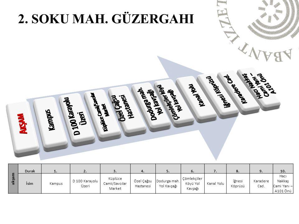 18.KARAKÖY TOKİ 1. ETAP GÜZERGAHI sabah Durak1.2.3.4.5.