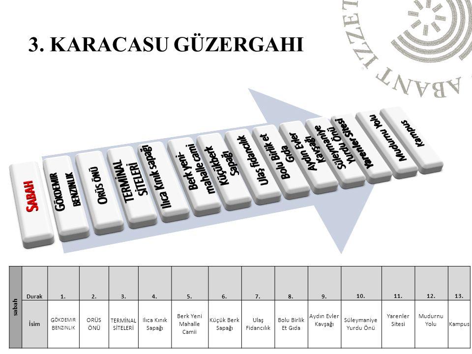 akşam Durak1.2.3.4.5.6.7.8.9.10.11.12.13.