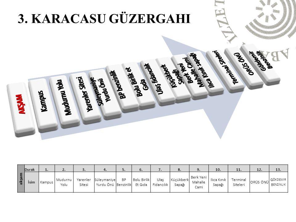 Sabah Durak1.2.3.4.5.İsim KAMPÜS KARAKÖY TOKİ 2.ETAP ALT BELEDİYE OTOBÜS DURAĞI Karaköy TOKİ 2.