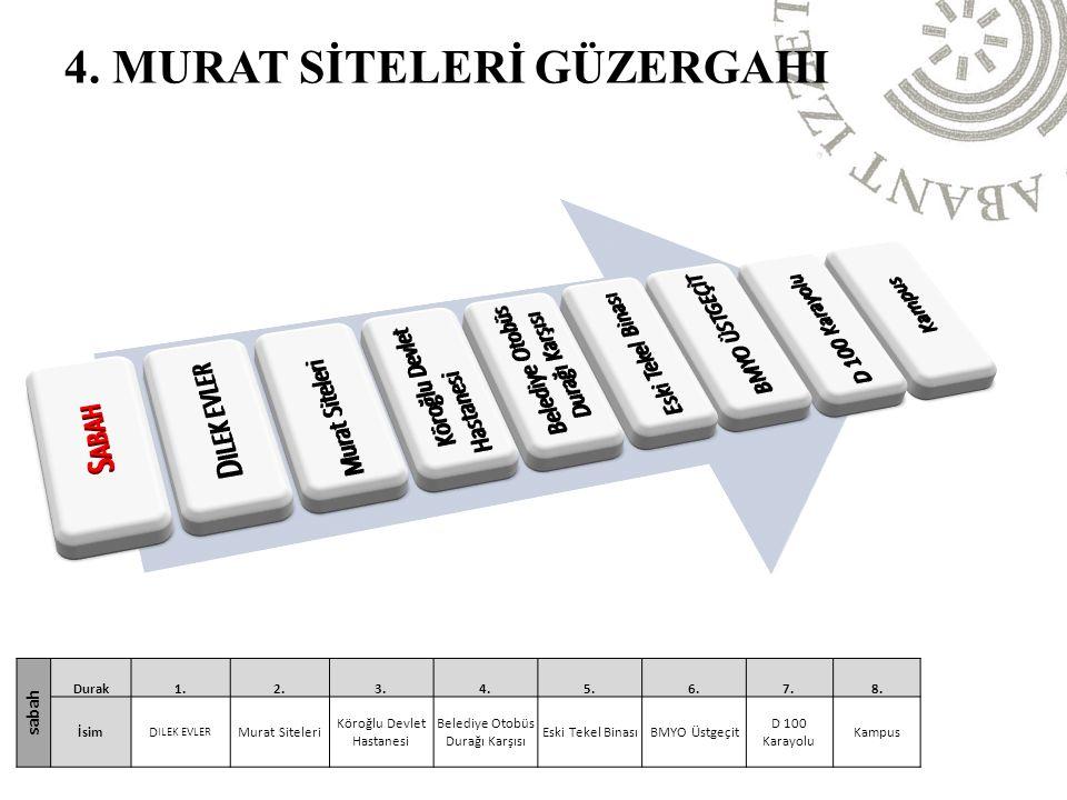 akşam Durak1.2.3.4.5.6.7.8.9.