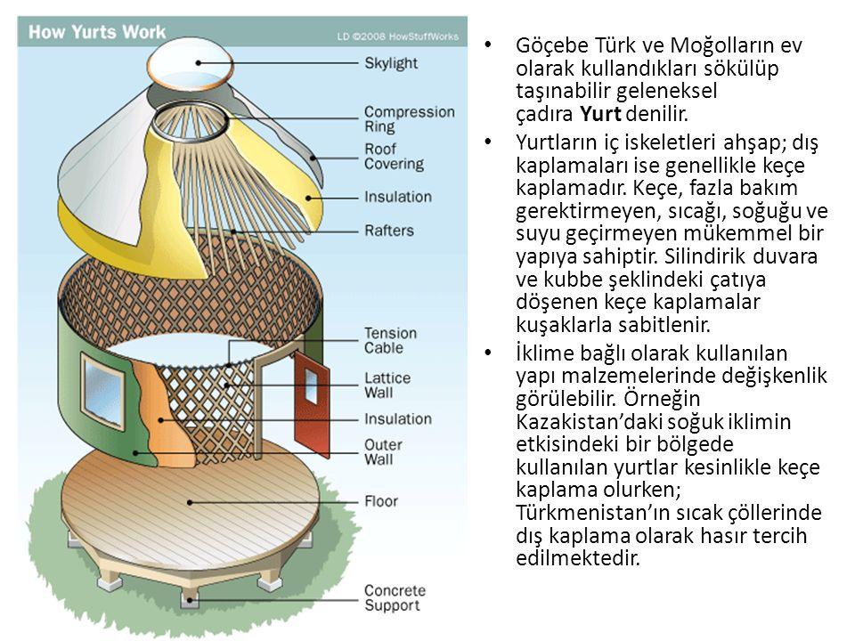 Göçebe Türk ve Moğolların ev olarak kullandıkları sökülüp taşınabilir geleneksel çadıra Yurt denilir. Yurtların iç iskeletleri ahşap; dış kaplamaları