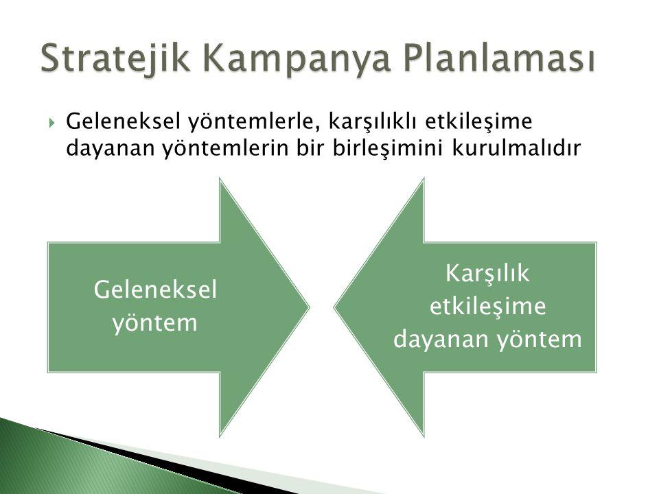  Geleneksel yöntemlerle, karşılıklı etkileşime dayanan yöntemlerin bir birleşimini kurulmalıdır Geleneksel yöntem Karşılık etkileşime dayanan yöntem