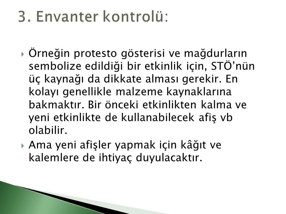  Örneğin protesto gösterisi ve mağdurların sembolize edildiği bir etkinlik için, STÖ'nün üç kaynağı da dikkate alması gerekir.