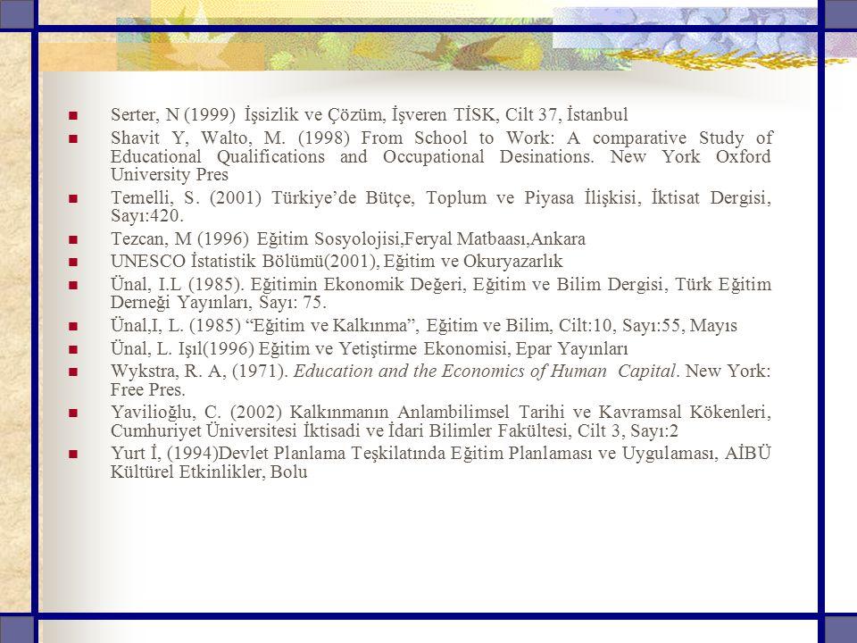 Serter, N (1999) İşsizlik ve Çözüm, İşveren TİSK, Cilt 37, İstanbul Shavit Y, Walto, M.
