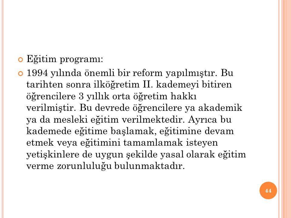 Eğitim programı: 1994 yılında önemli bir reform yapılmıştır.