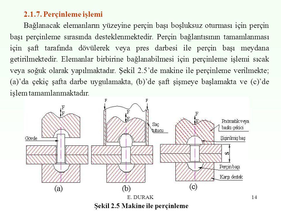 E. DURAK14 2.1.7. Perçinleme işlemi Bağlanacak elemanların yüzeyine perçin başı boşluksuz oturması için perçin başı perçinleme sırasında desteklenmekt
