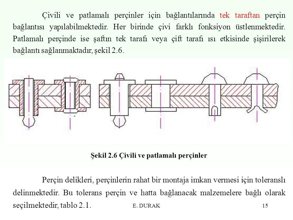 E. DURAK15 Çivili ve patlamalı perçinler için bağlantılarında tek taraftan perçin bağlantısı yapılabilmektedir. Her birinde çivi farklı fonksiyon üstl