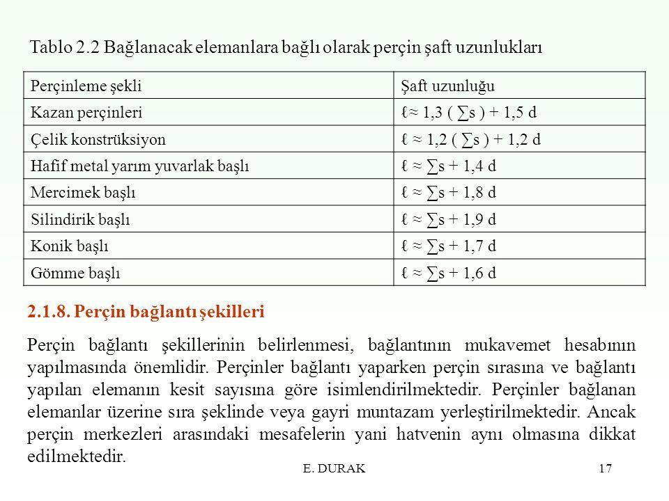 E. DURAK17 Tablo 2.2 Bağlanacak elemanlara bağlı olarak perçin şaft uzunlukları Perçinleme şekliŞaft uzunluğu Kazan perçinleriℓ≈ 1,3 ( ∑s ) + 1,5 d Çe
