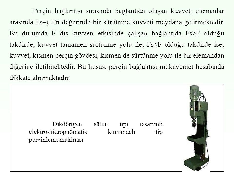 E. DURAK22 Perçin bağlantısı sırasında bağlantıda oluşan kuvvet; elemanlar arasında Fs=μ.Fn değerinde bir sürtünme kuvveti meydana getirmektedir. Bu d