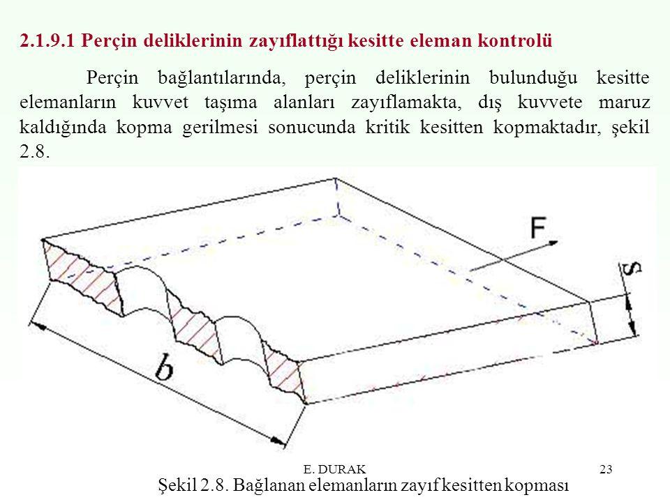 E. DURAK23 2.1.9.1 Perçin deliklerinin zayıflattığı kesitte eleman kontrolü Perçin bağlantılarında, perçin deliklerinin bulunduğu kesitte elemanların