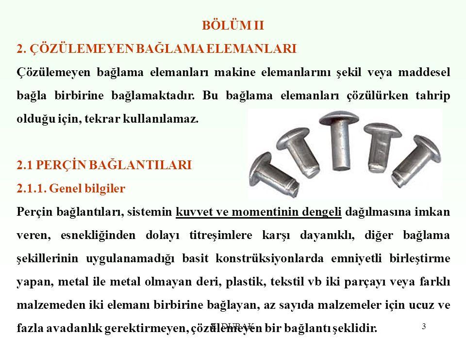 E.DURAK14 2.1.7.