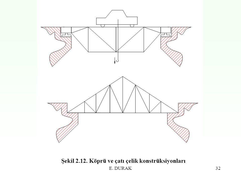 E. DURAK32 Şekil 2.12. Köprü ve çatı çelik konstrüksiyonları