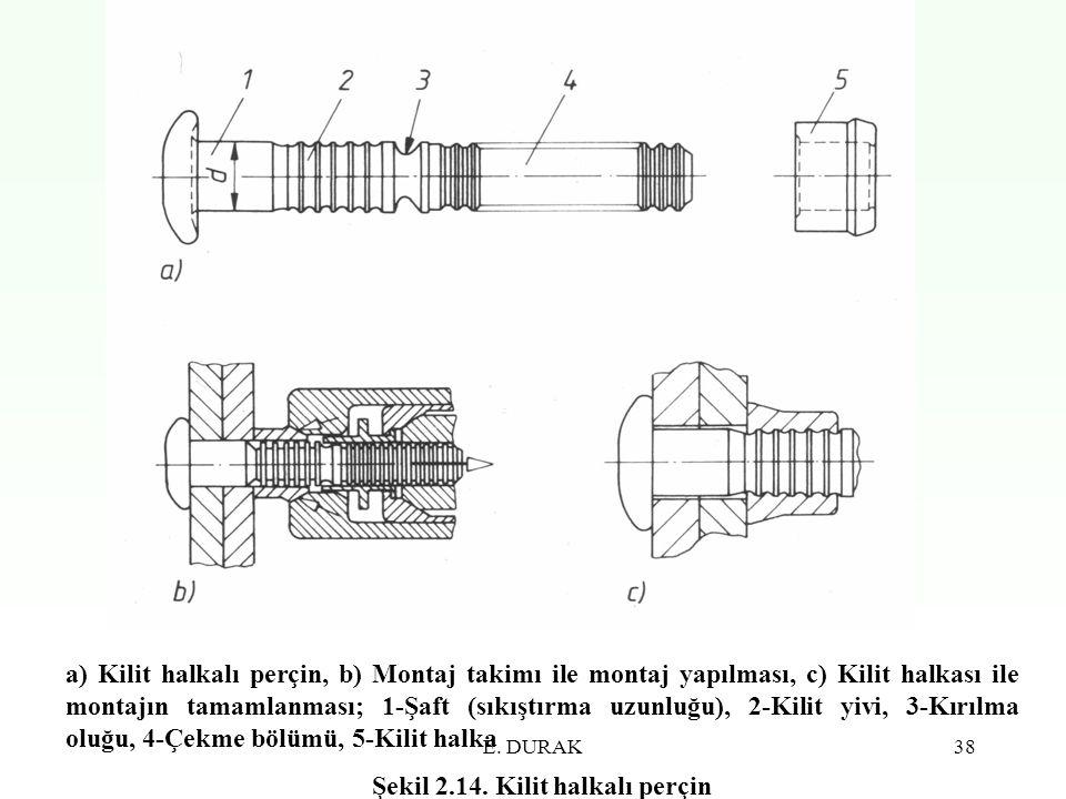 E. DURAK38 a) Kilit halkalı perçin, b) Montaj takimı ile montaj yapılması, c) Kilit halkası ile montajın tamamlanması; 1-Şaft (sıkıştırma uzunluğu), 2