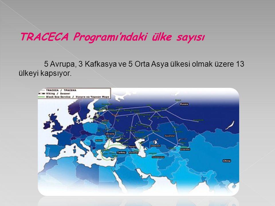 TRACECA Programı'ndaki ülke sayısı 5 Avrupa, 3 Kafkasya ve 5 Orta Asya ülkesi olmak üzere 13 ülkeyi kapsıyor.