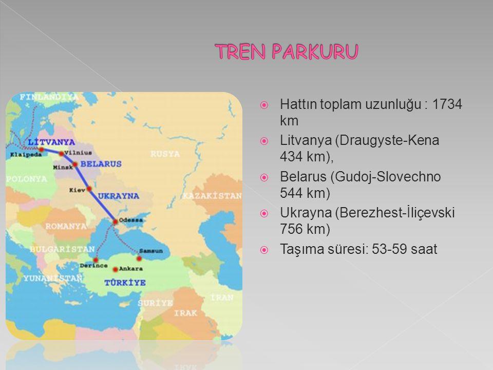  Hattın toplam uzunluğu : 1734 km  Litvanya (Draugyste-Kena 434 km),  Belarus (Gudoj-Slovechno 544 km)  Ukrayna (Berezhest-İliçevski 756 km)  Taşıma süresi: 53-59 saat
