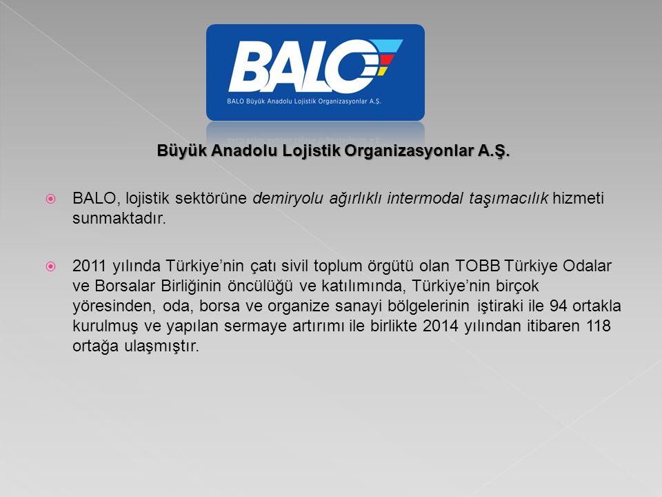 Büyük Anadolu Lojistik Organizasyonlar A.Ş.