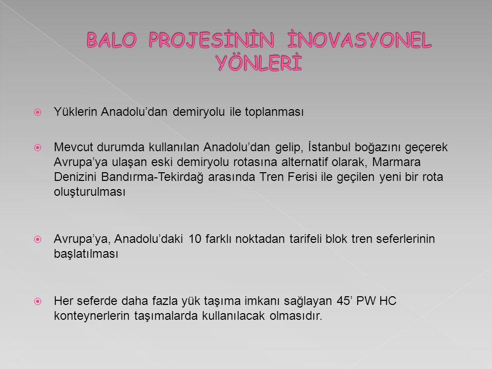  Yüklerin Anadolu'dan demiryolu ile toplanması  Mevcut durumda kullanılan Anadolu'dan gelip, İstanbul boğazını geçerek Avrupa'ya ulaşan eski demiryolu rotasına alternatif olarak, Marmara Denizini Bandırma-Tekirdağ arasında Tren Ferisi ile geçilen yeni bir rota oluşturulması  Avrupa'ya, Anadolu'daki 10 farklı noktadan tarifeli blok tren seferlerinin başlatılması  Her seferde daha fazla yük taşıma imkanı sağlayan 45' PW HC konteynerlerin taşımalarda kullanılacak olmasıdır.