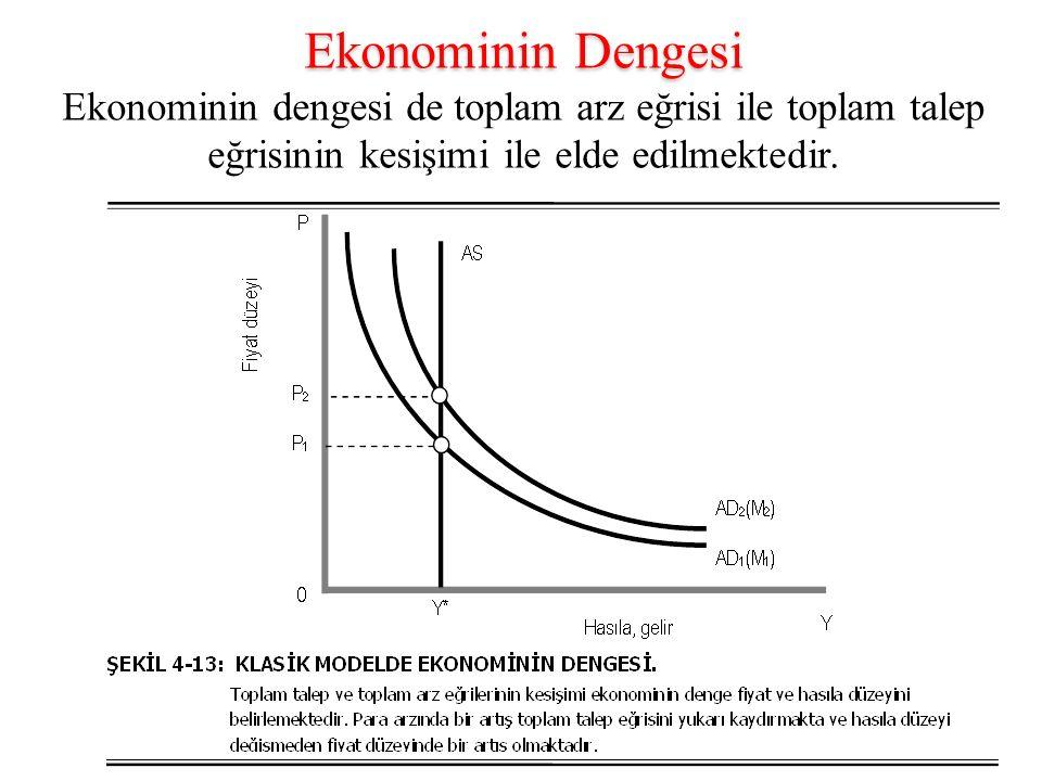 Ekonominin Dengesi Ekonominin Dengesi Ekonominin dengesi de toplam arz eğrisi ile toplam talep eğrisinin kesişimi ile elde edilmektedir.