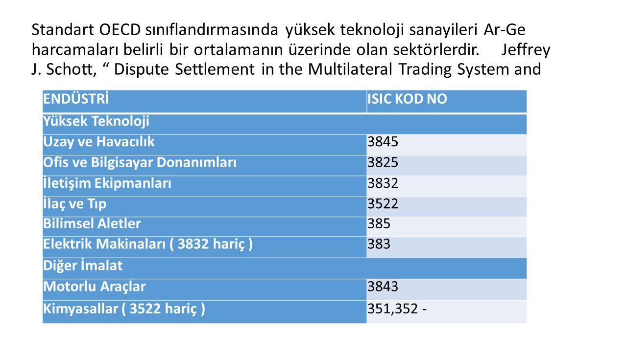 Standart OECD sınıflandırmasında yüksek teknoloji sanayileri Ar-Ge harcamaları belirli bir ortalamanın üzerinde olan sektörlerdir. Jeffrey J. Schott,