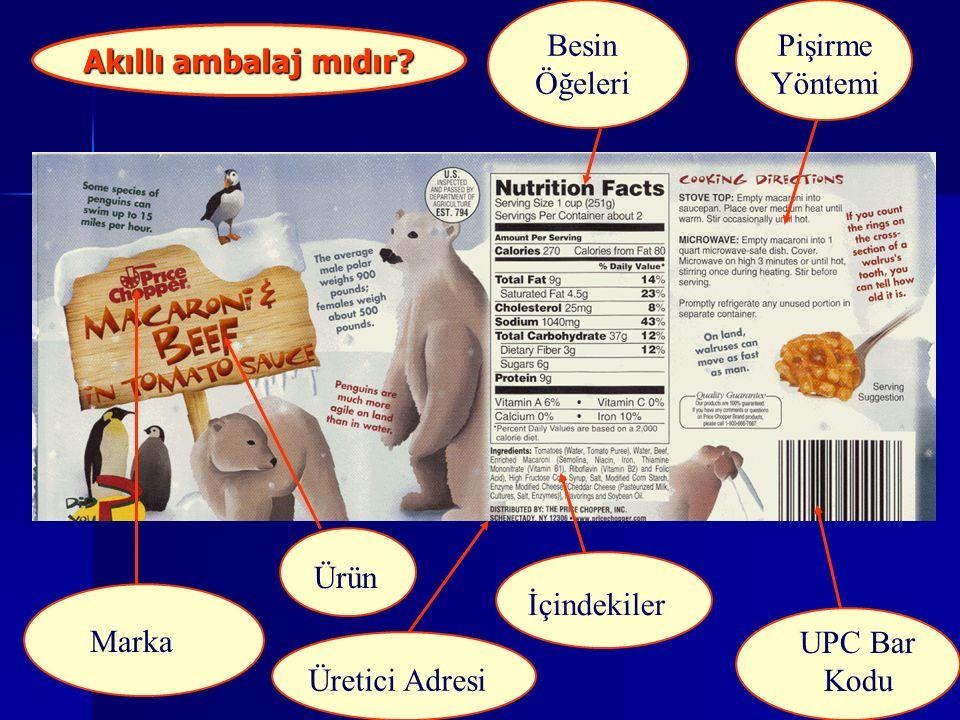 Marka Ürün Besin Öğeleri Pişirme Yöntemi İçindekiler UPC Bar Kodu Üretici Adresi Akıllı ambalaj mıdır?