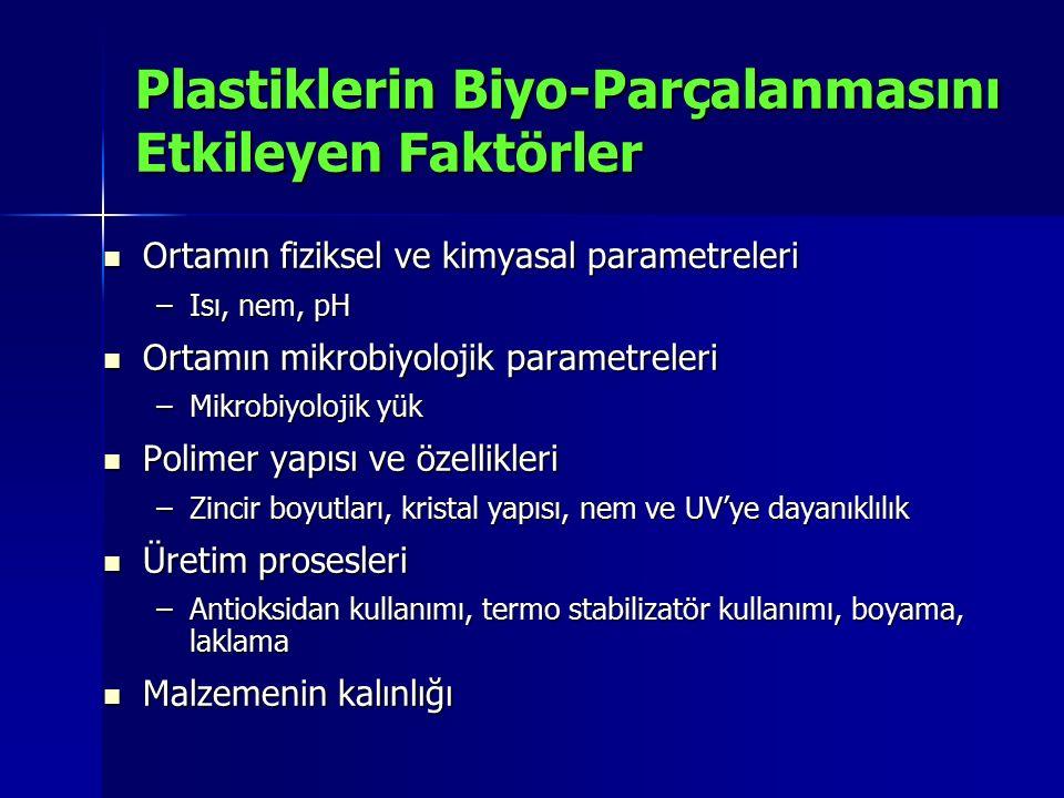 Plastiklerin Biyo-Parçalanmasını Etkileyen Faktörler Ortamın fiziksel ve kimyasal parametreleri Ortamın fiziksel ve kimyasal parametreleri –Isı, nem,